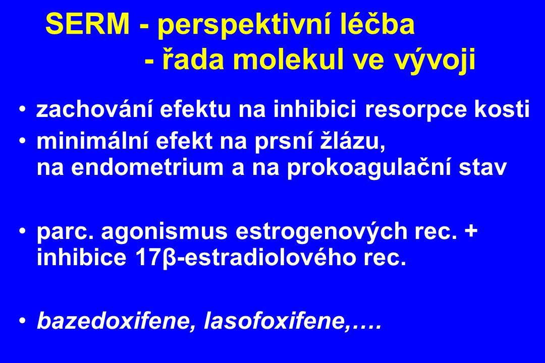 SERM - perspektivní léčba - řada molekul ve vývoji