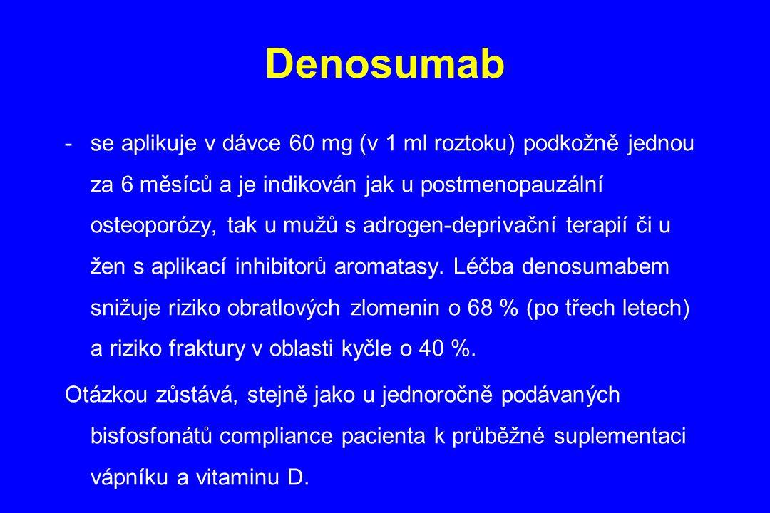 Denosumab