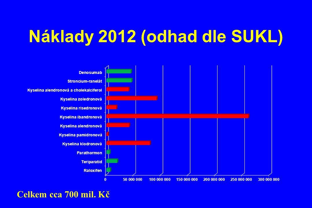 Náklady 2012 (odhad dle SUKL)