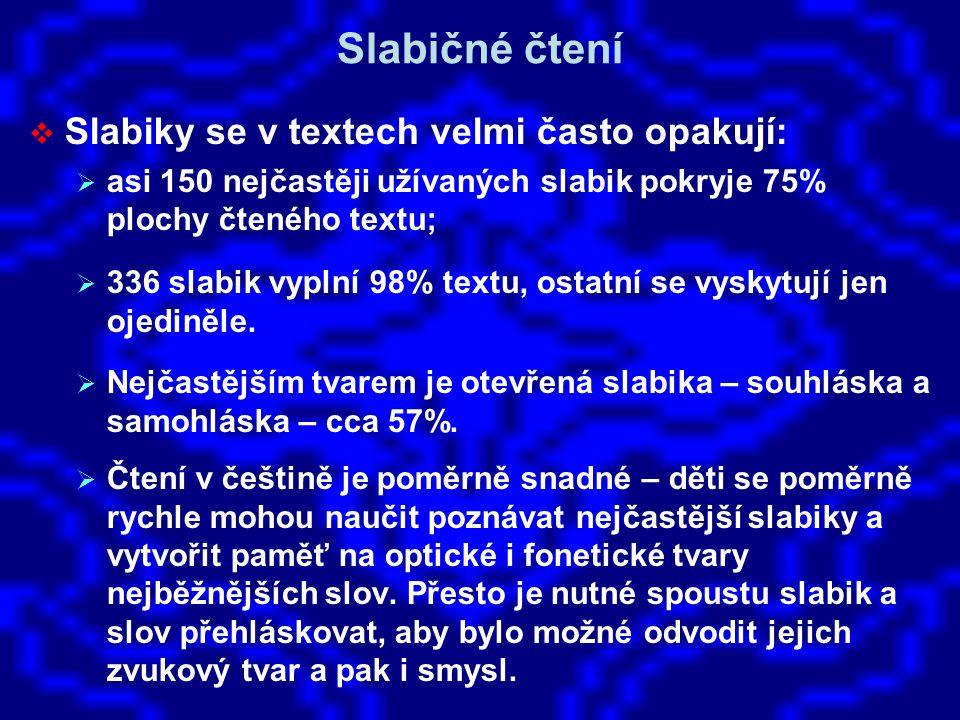Slabičné čtení Slabiky se v textech velmi často opakují: