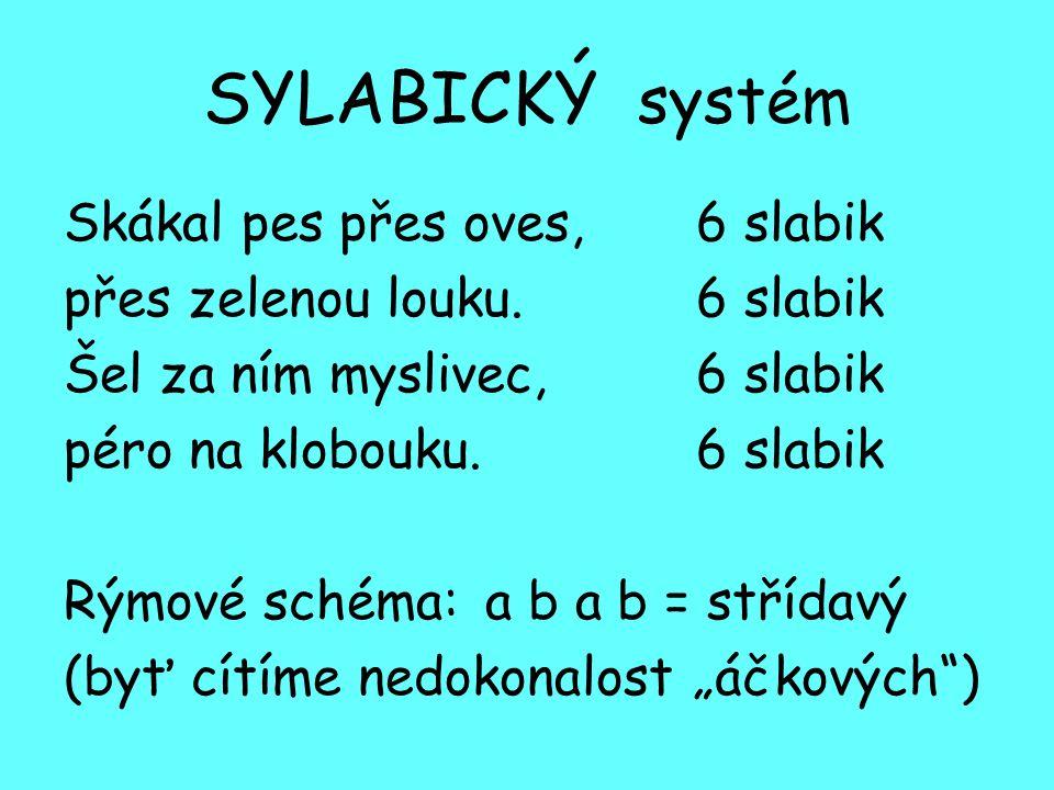 SYLABICKÝ systém