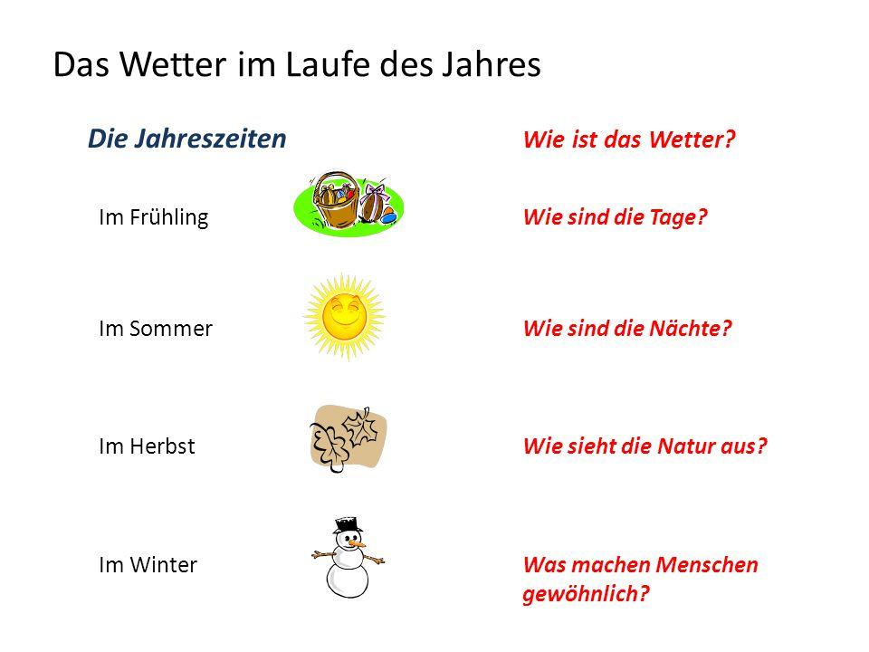 Das Wetter im Laufe des Jahres
