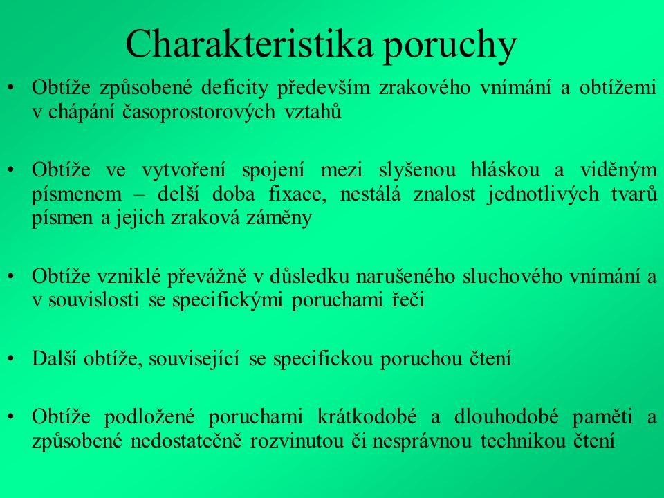 Charakteristika poruchy