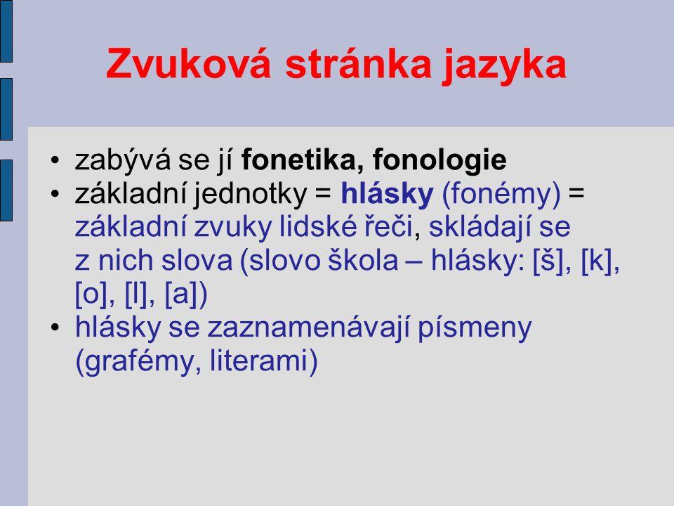 Zvuková stránka jazyka