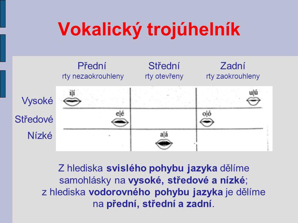 Vokalický trojúhelník