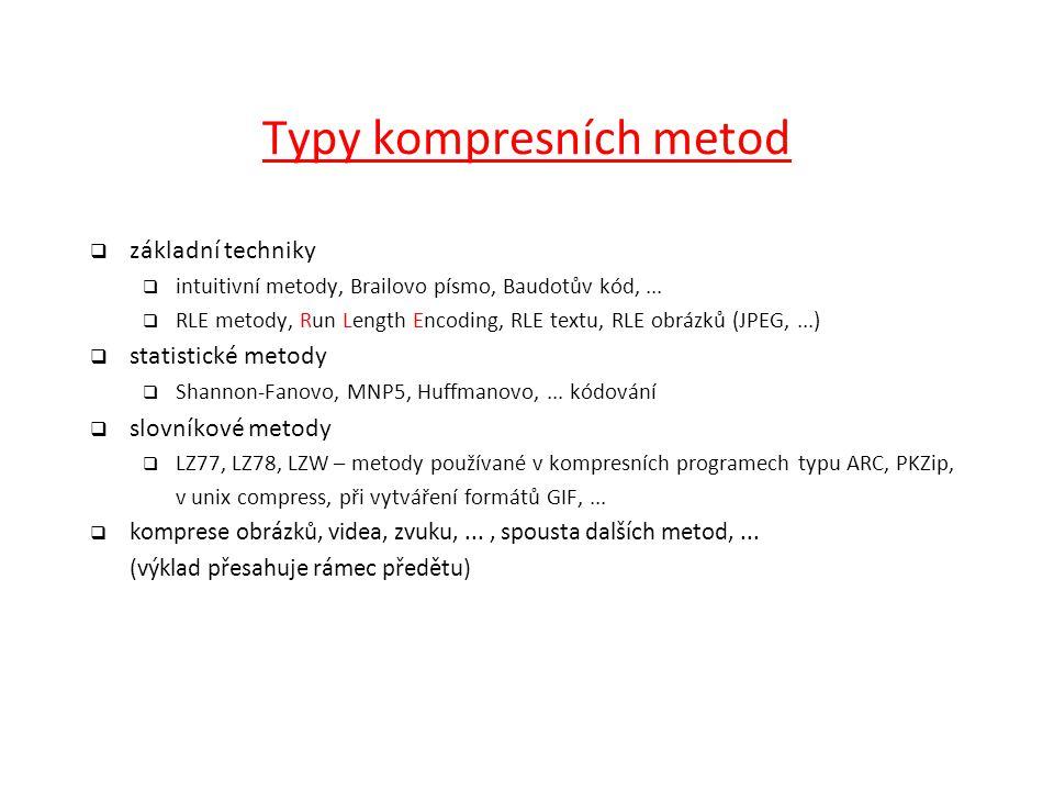 Typy kompresních metod