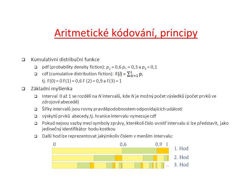 Aritmetické kódování, principy