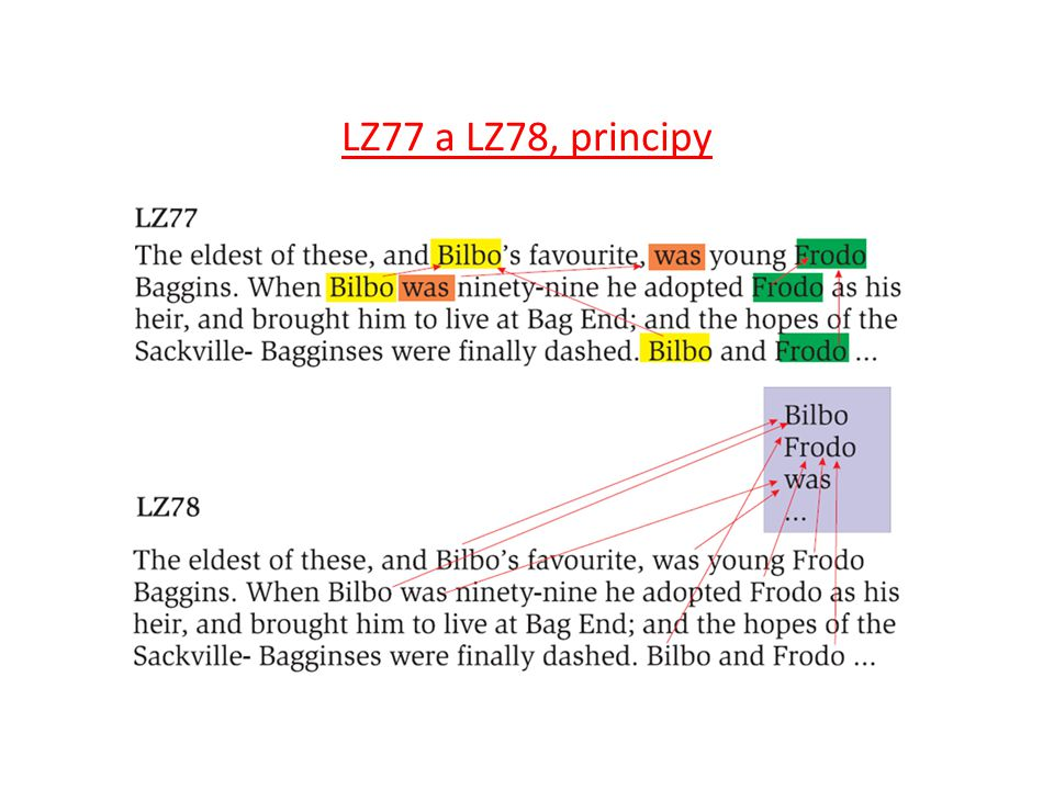 LZ77 a LZ78, principy