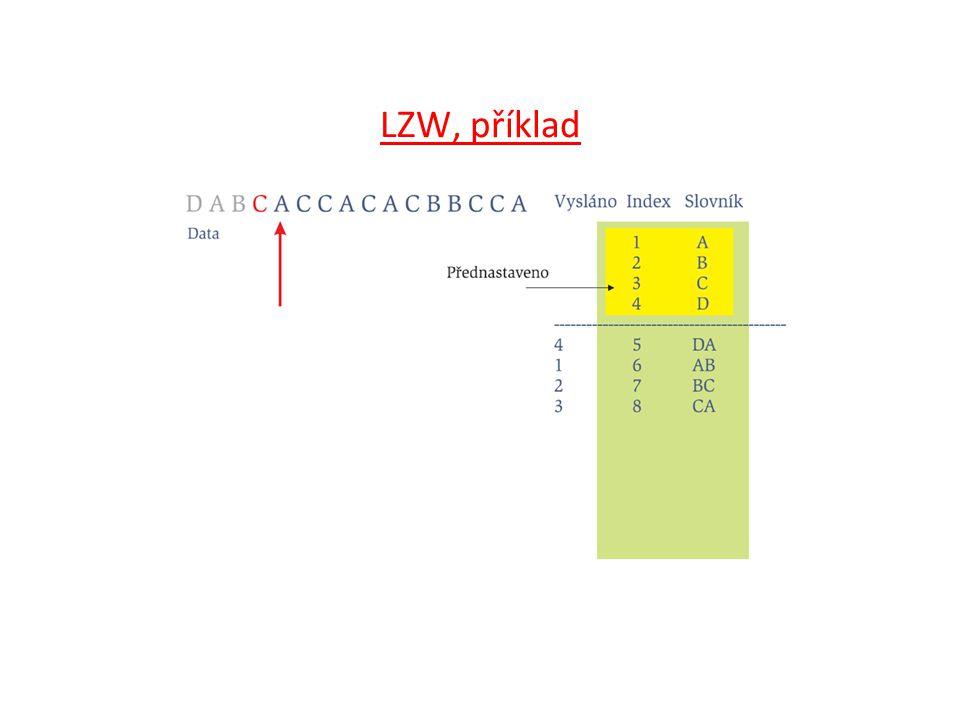 LZW, příklad