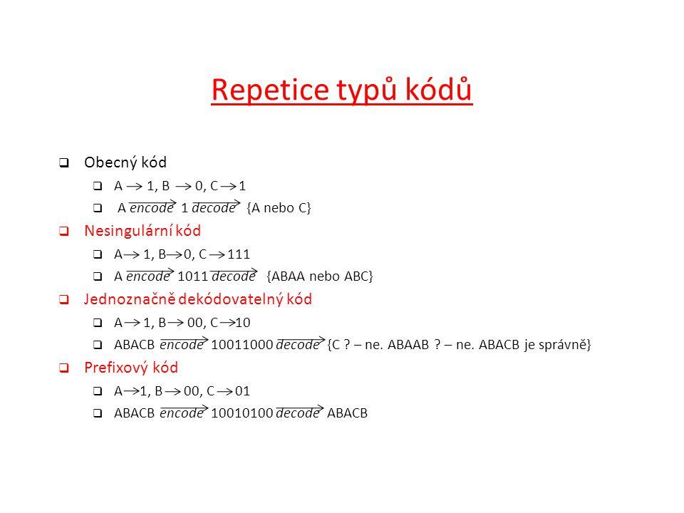 Repetice typů kódů Obecný kód Nesingulární kód