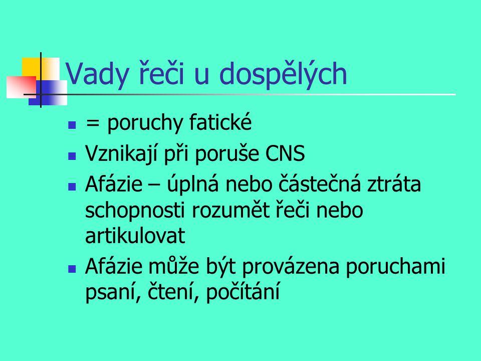 Vady řeči u dospělých = poruchy fatické Vznikají při poruše CNS
