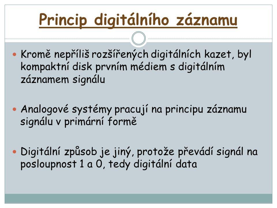 Princip digitálního záznamu