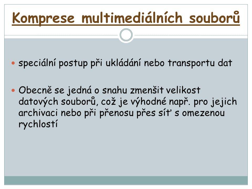 Komprese multimediálních souborů