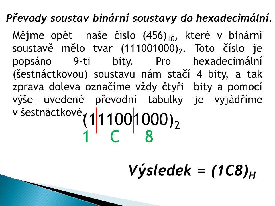 Převody soustav binární soustavy do hexadecimální.