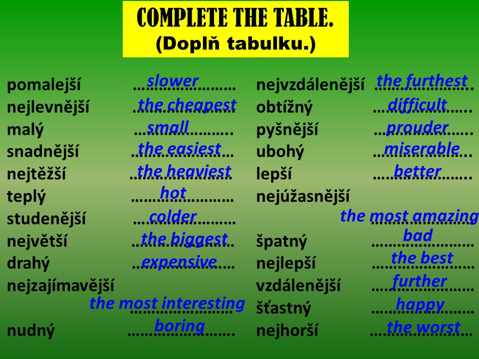 COMPLETE THE TABLE. (Doplň tabulku.) slower the furthest