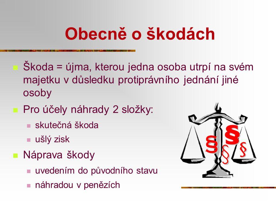 Obecně o škodách Škoda = újma, kterou jedna osoba utrpí na svém majetku v důsledku protiprávního jednání jiné osoby.