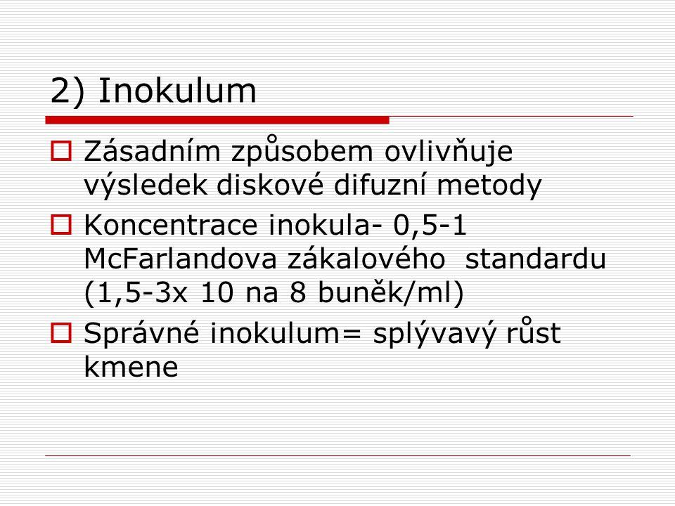 2) Inokulum Zásadním způsobem ovlivňuje výsledek diskové difuzní metody.