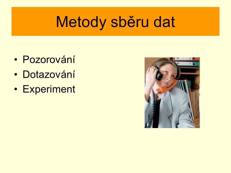 Metody sběru dat Pozorování Dotazování Experiment