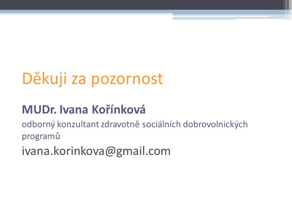 Děkuji za pozornost MUDr. Ivana Kořínková ivana.korinkova@gmail.com
