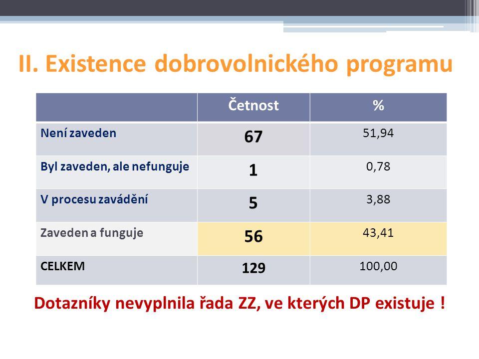 II. Existence dobrovolnického programu