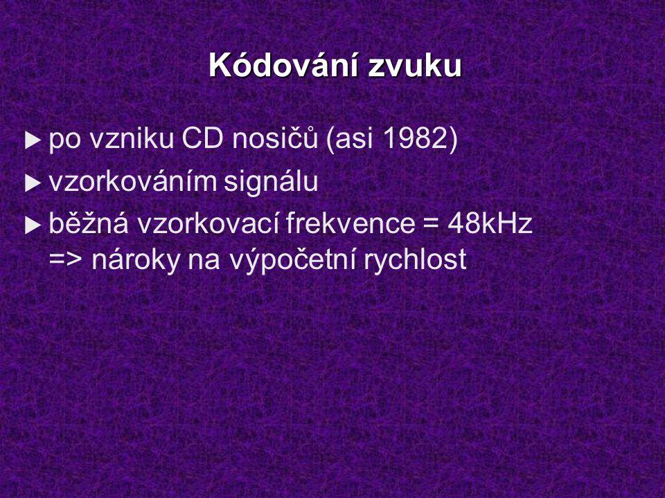 Kódování zvuku po vzniku CD nosičů (asi 1982) vzorkováním signálu