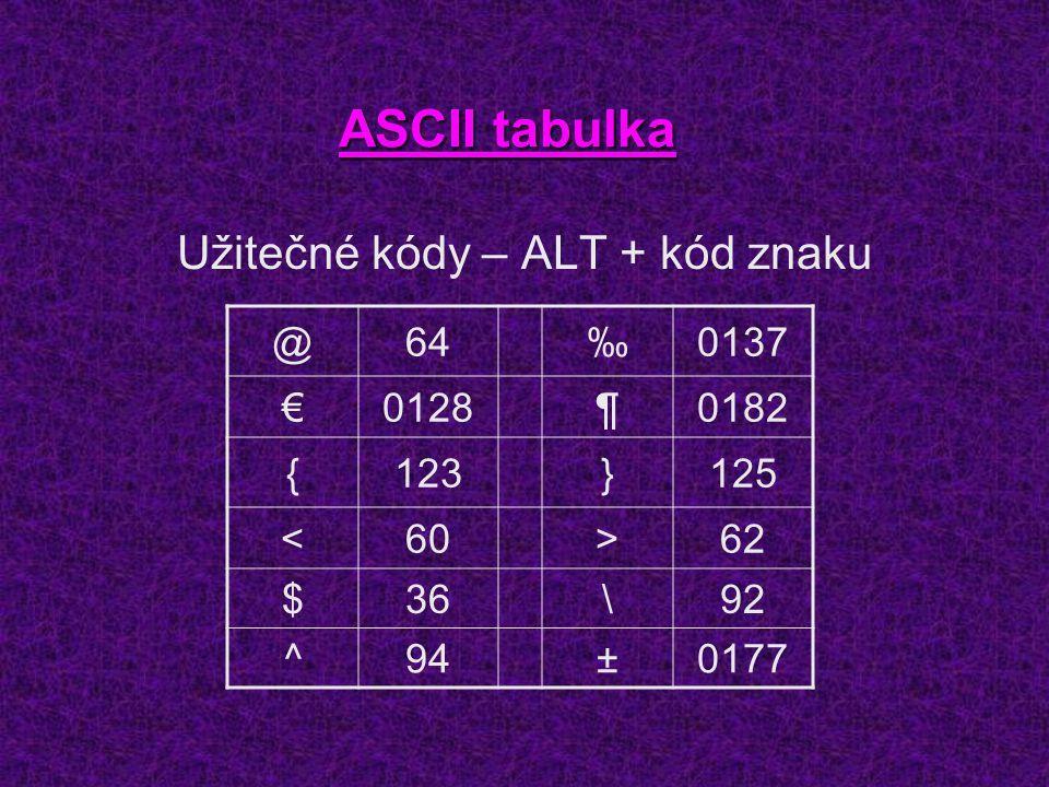Užitečné kódy – ALT + kód znaku