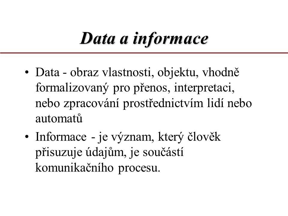 Data a informace Data - obraz vlastnosti, objektu, vhodně formalizovaný pro přenos, interpretaci, nebo zpracování prostřednictvím lidí nebo automatů.