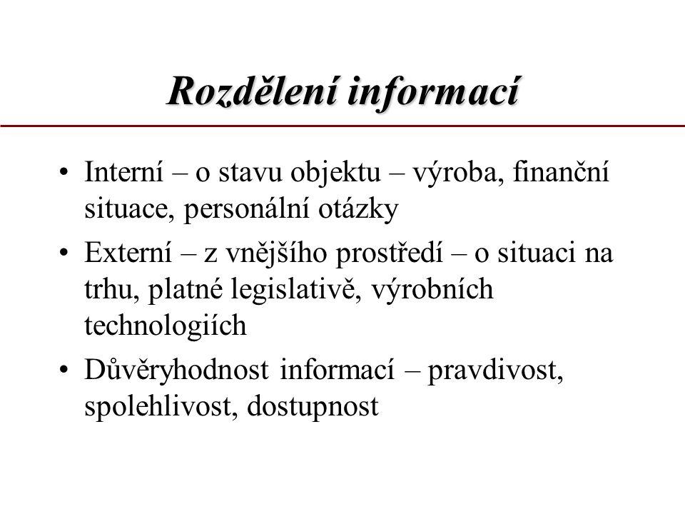 Rozdělení informací Interní – o stavu objektu – výroba, finanční situace, personální otázky.