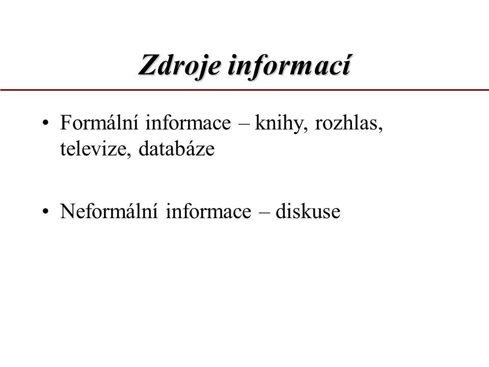 Zdroje informací Formální informace – knihy, rozhlas, televize, databáze.