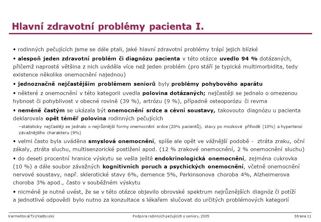 Hlavní zdravotní problémy pacienta I.
