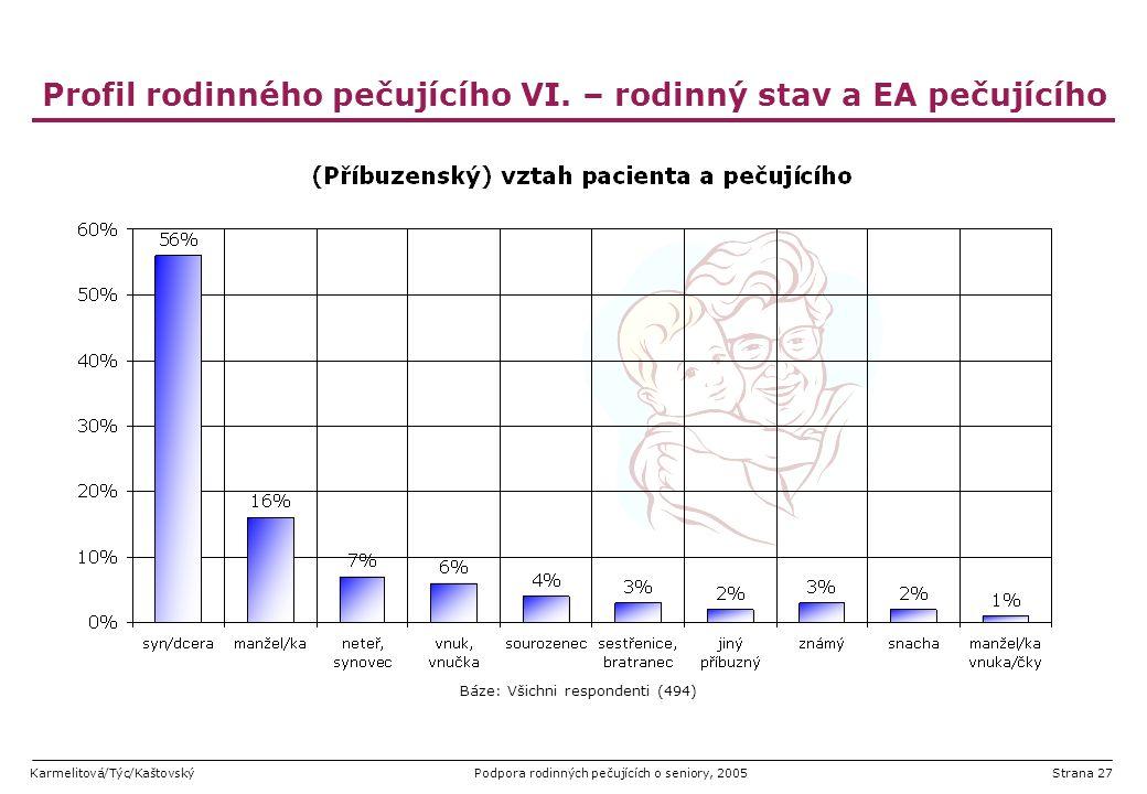 Profil rodinného pečujícího VI. – rodinný stav a EA pečujícího