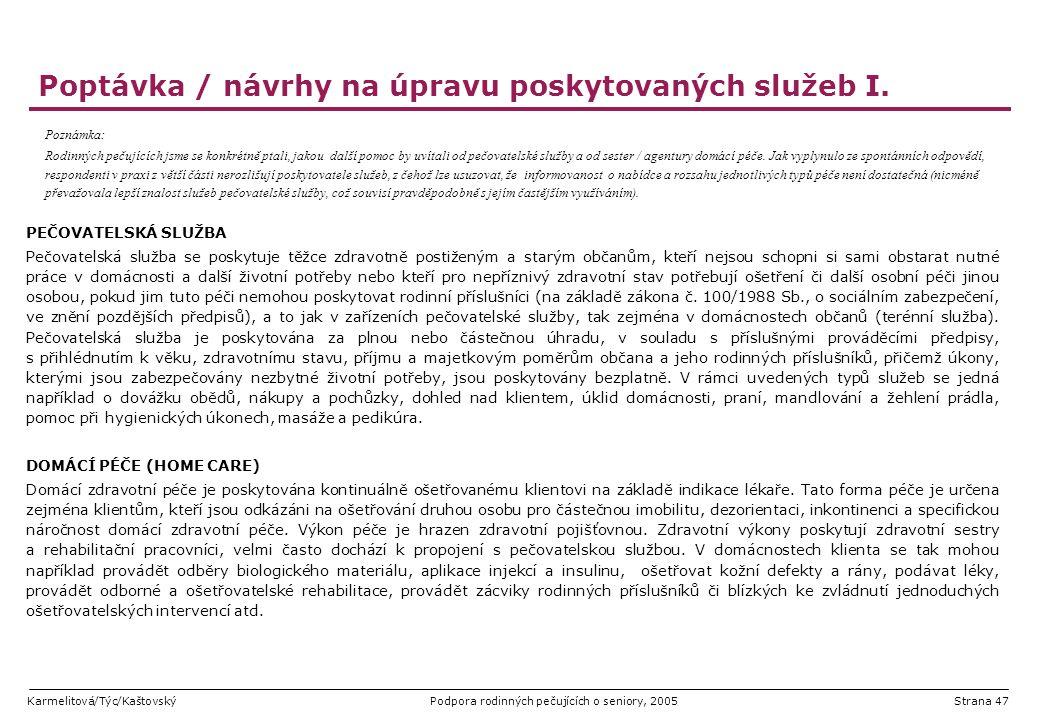 Poptávka / návrhy na úpravu poskytovaných služeb I.