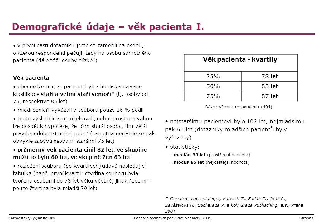Demografické údaje – věk pacienta I.