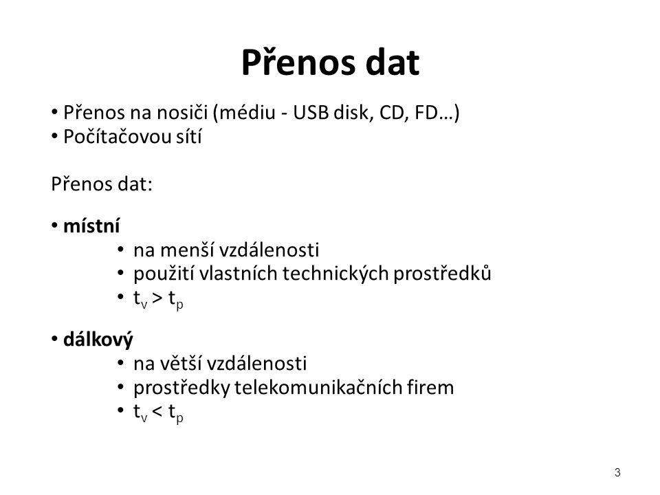 Přenos dat Přenos na nosiči (médiu - USB disk, CD, FD…)