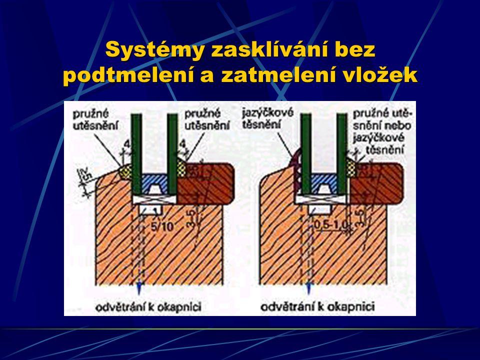 Systémy zasklívání bez podtmelení a zatmelení vložek