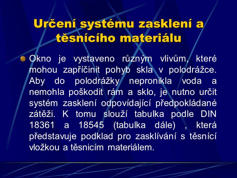 Určení systému zasklení a těsnícího materiálu