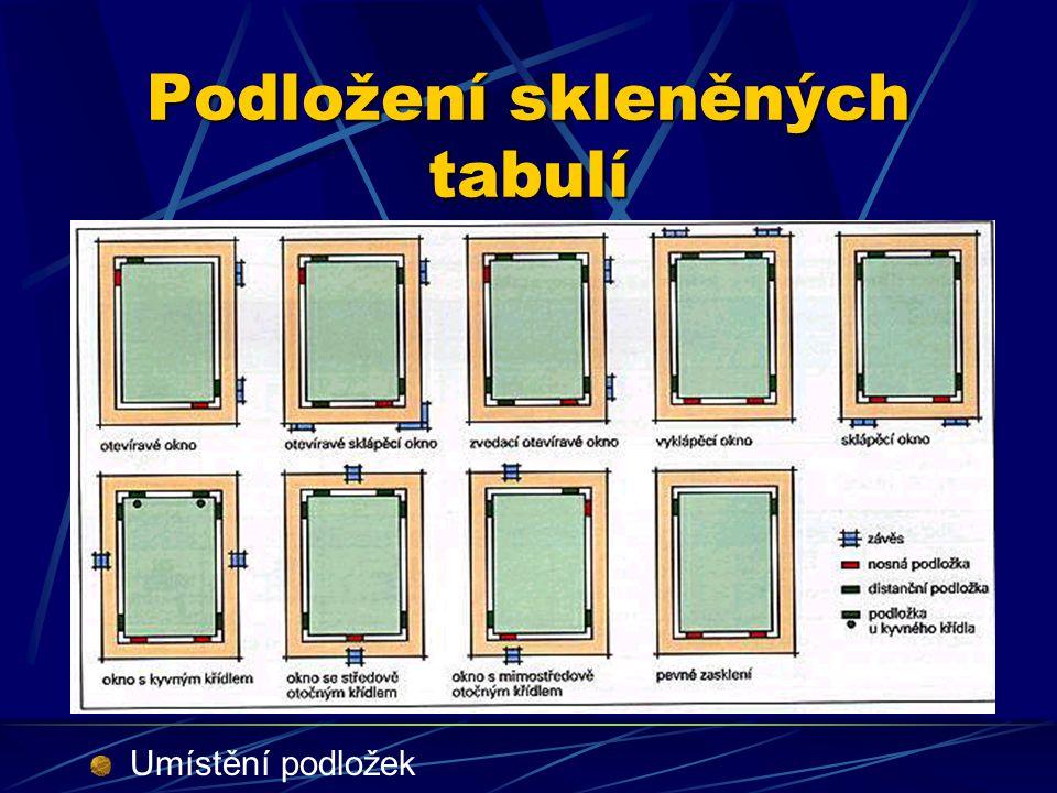 Podložení skleněných tabulí