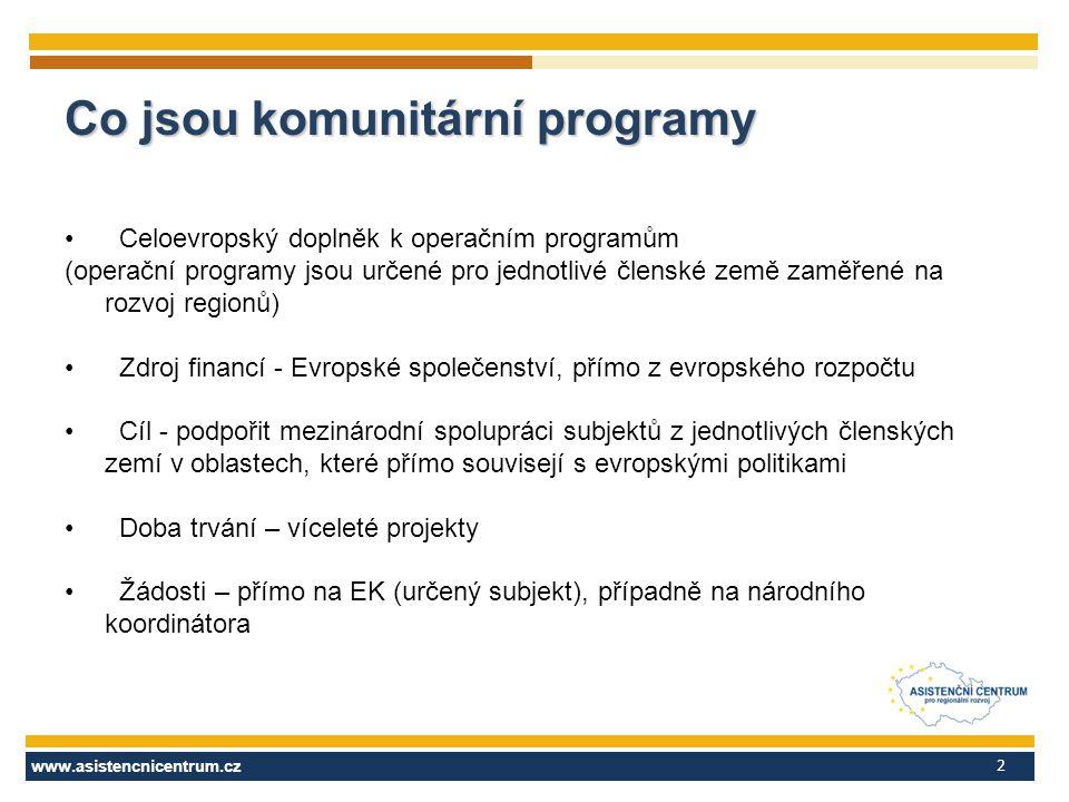 Co jsou komunitární programy