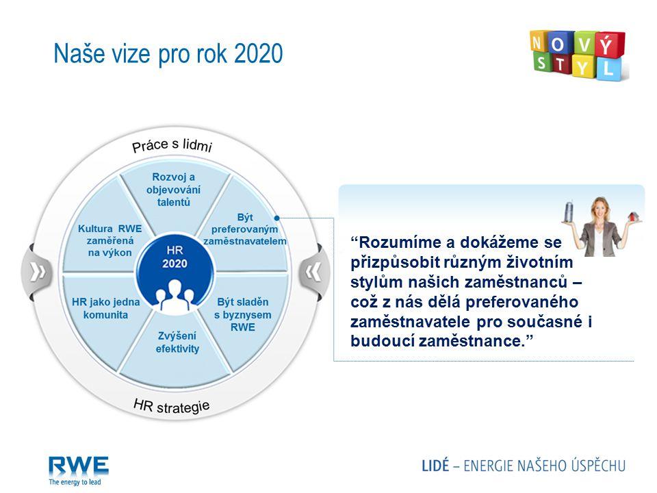 Naše vize pro rok 2020 Rozumíme a dokážeme se přizpůsobit různým životním stylům našich zaměstnanců –
