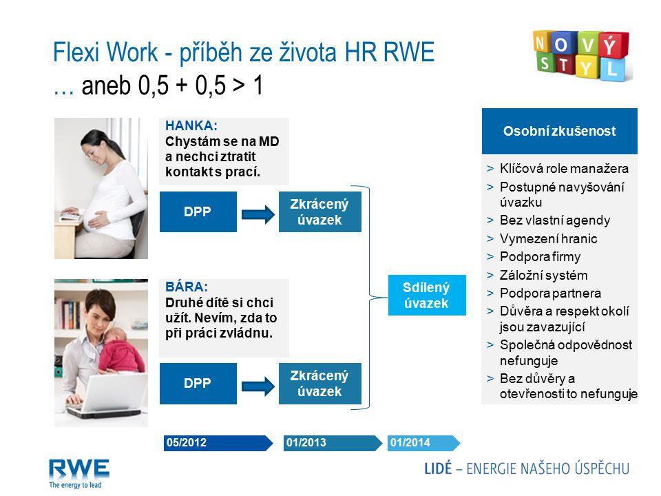Flexi Work - příběh ze života HR RWE … aneb 0,5 + 0,5 > 1