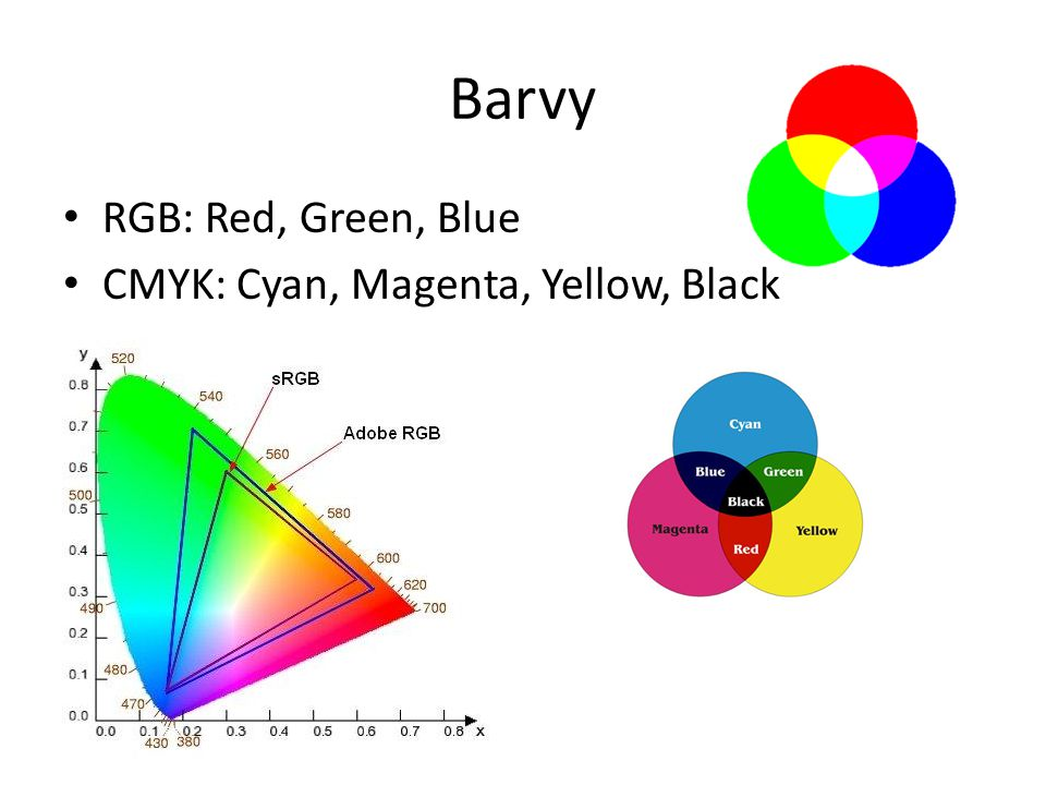 Barvy RGB: Red, Green, Blue CMYK: Cyan, Magenta, Yellow, Black