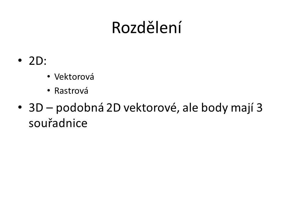 Rozdělení 2D: 3D – podobná 2D vektorové, ale body mají 3 souřadnice