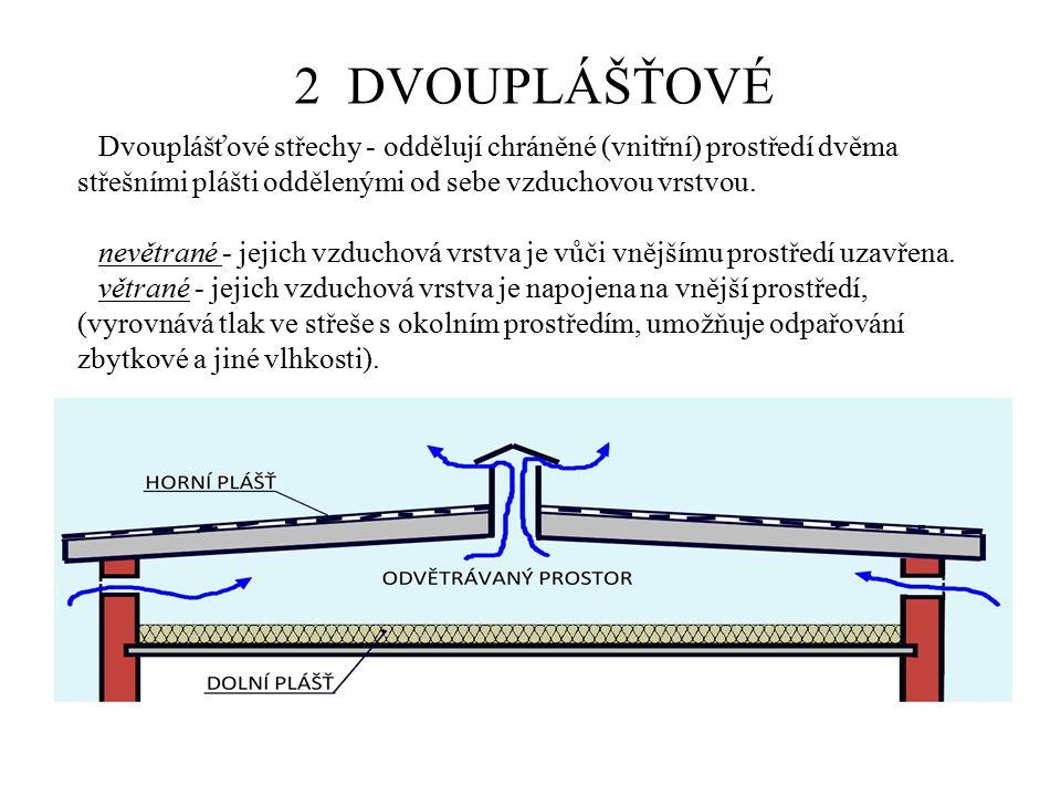 2 DVOUPLÁŠŤOVÉ Dvouplášťové střechy - oddělují chráněné (vnitřní) prostředí dvěma střešními plášti oddělenými od sebe vzduchovou vrstvou.