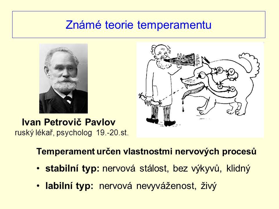 Známé teorie temperamentu