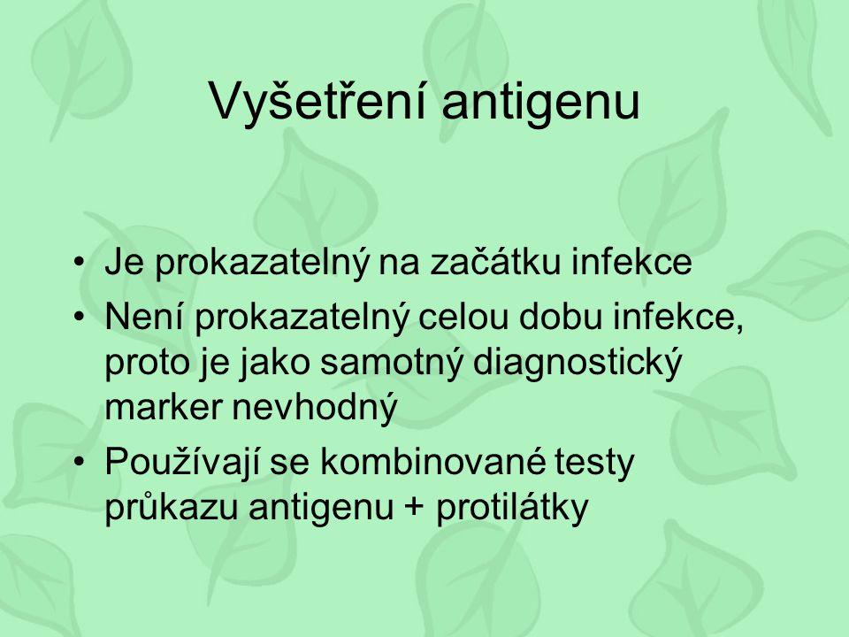 Vyšetření antigenu Je prokazatelný na začátku infekce
