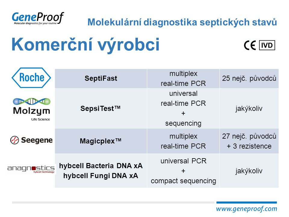 hybcell Bacteria DNA xA