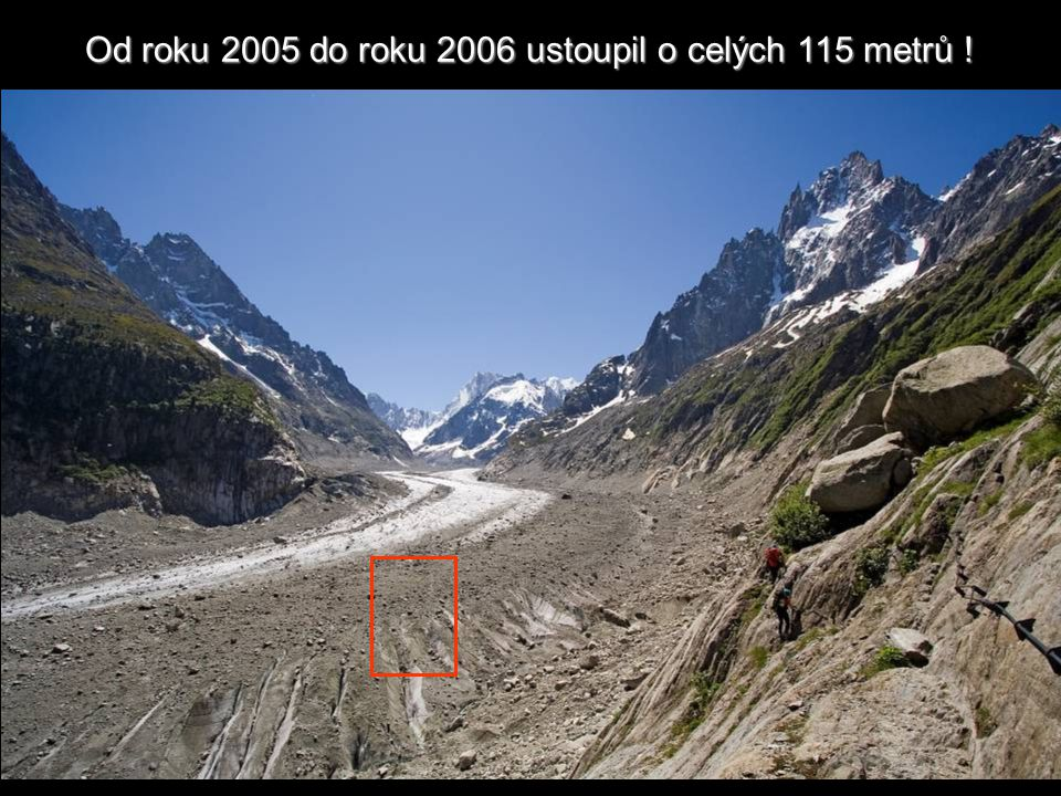 Od roku 2005 do roku 2006 ustoupil o celých 115 metrů !
