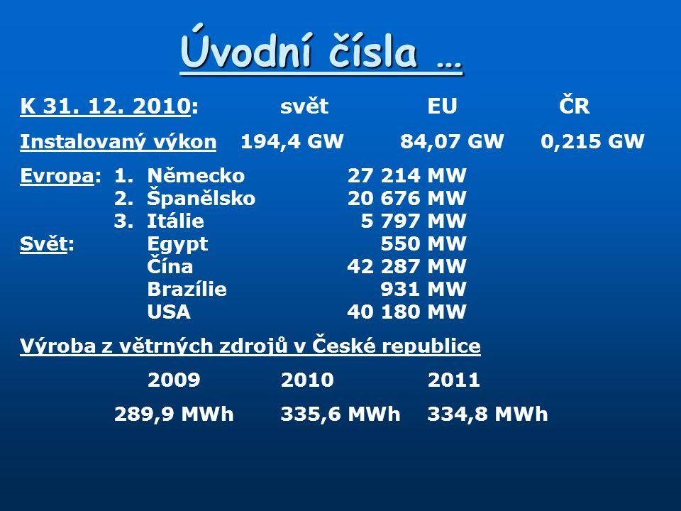 Úvodní čísla … K 31. 12. 2010: svět EU ČR