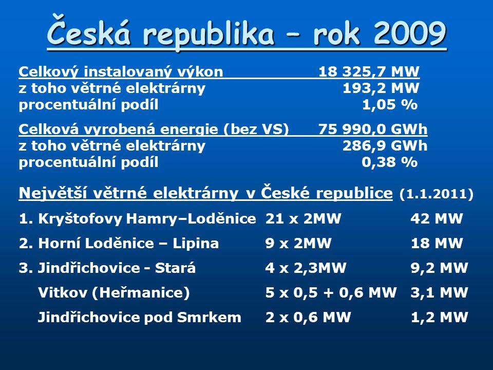 Česká republika – rok 2009 Celkový instalovaný výkon 18 325,7 MW. z toho větrné elektrárny 193,2 MW.
