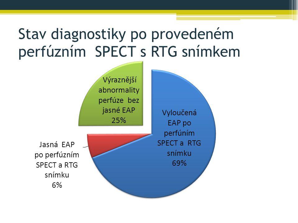 Stav diagnostiky po provedeném perfúzním SPECT s RTG snímkem